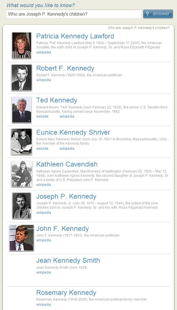 Joseph Kennedy's children